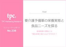◇新刊◇「要介護予備軍の栄養実態と食品ニーズを探る」