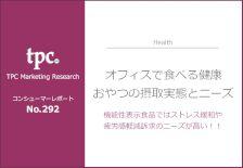 オフィスで食べる健康おやつの摂取実態とニーズについて調査結果を発表