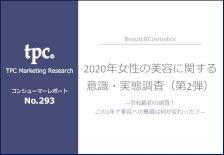 2020年女性の美容に関する意識・実態調査(第2弾)について調査結果を発表